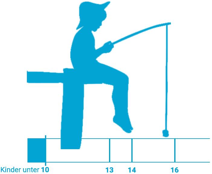 Angeln für Kinder unter 10